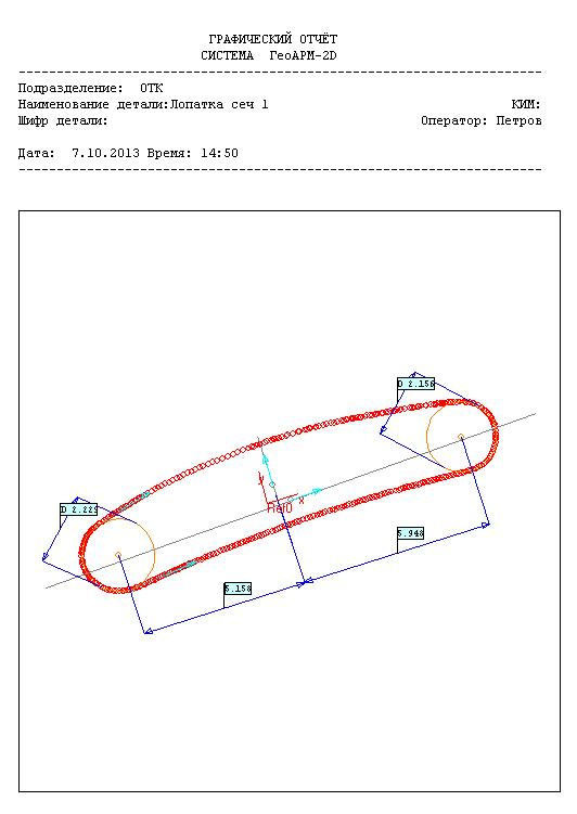 ГеоАрм-2D графический отчет